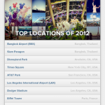 Top Locations of instagram 2012
